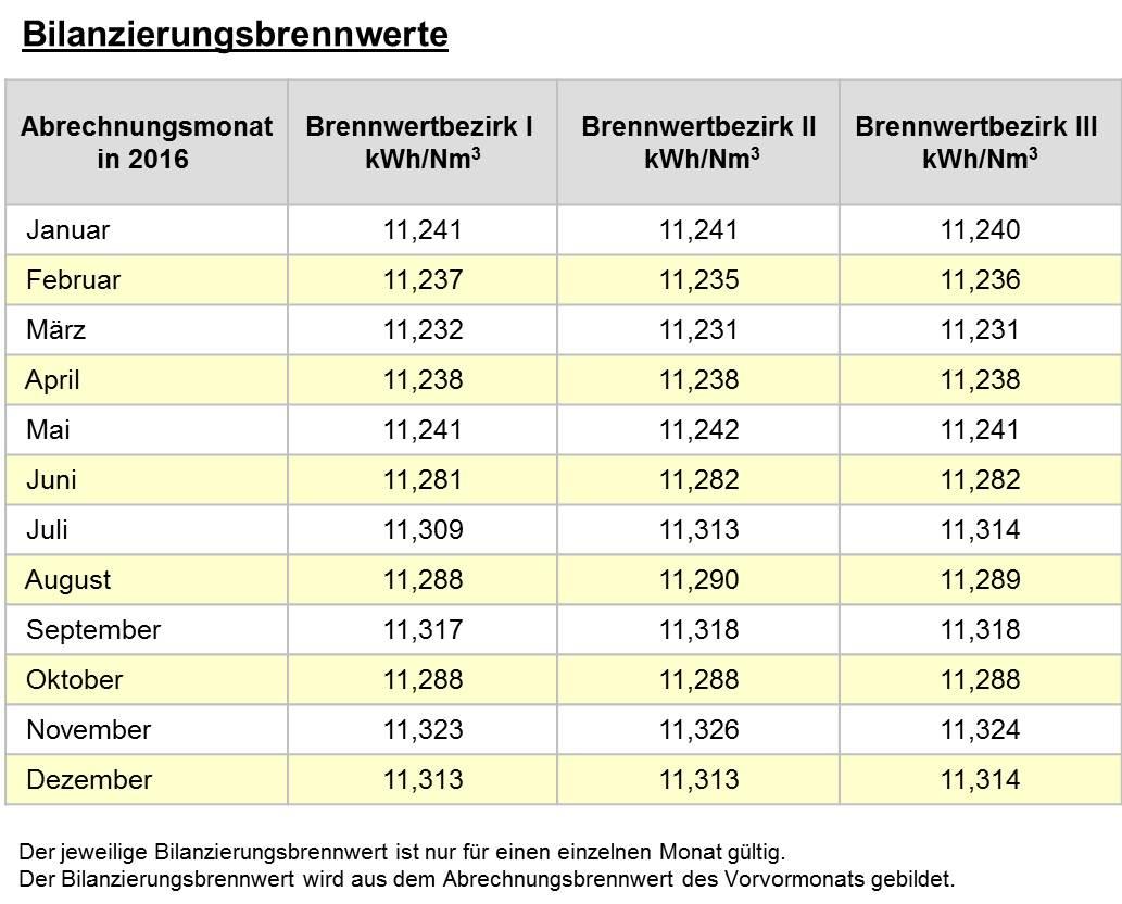 Wunderbar Erwerbseinkommen Kredit 2014 Arbeitsblatt Ideen - Mathe ...